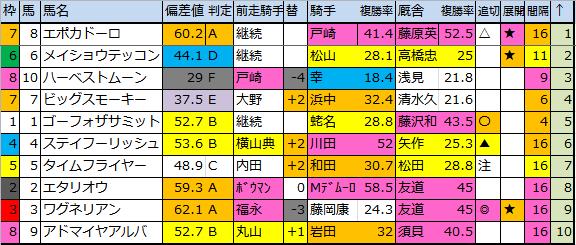 f:id:onix-oniku:20180922181004p:plain