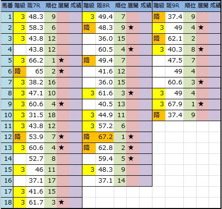f:id:onix-oniku:20180922184836p:plain