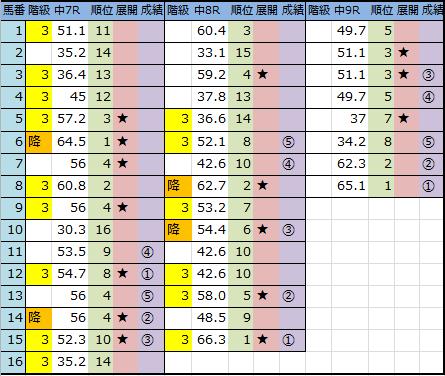 f:id:onix-oniku:20180923145451p:plain