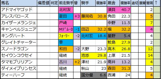 f:id:onix-oniku:20180924170917p:plain