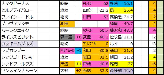 f:id:onix-oniku:20180924171238p:plain