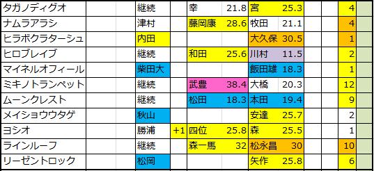 f:id:onix-oniku:20180924171745p:plain