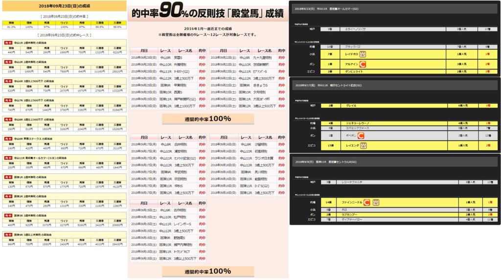 f:id:onix-oniku:20180925091035p:plain