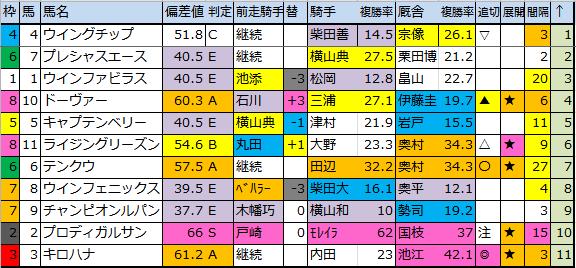 f:id:onix-oniku:20180928171722p:plain