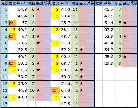 f:id:onix-oniku:20180928181617p:plain