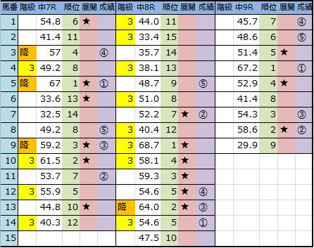 f:id:onix-oniku:20180929144434p:plain