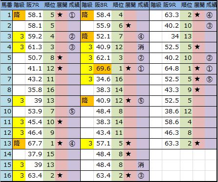 f:id:onix-oniku:20180929144604p:plain