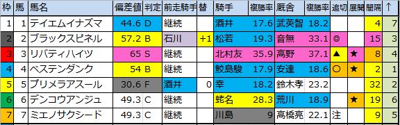 f:id:onix-oniku:20180929174458p:plain