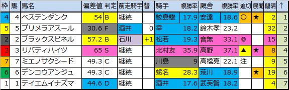 f:id:onix-oniku:20180929174726p:plain