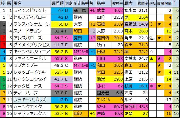 f:id:onix-oniku:20180929175840p:plain