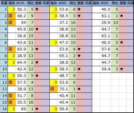 f:id:onix-oniku:20180929182729p:plain