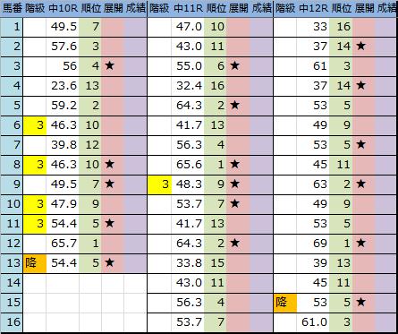 f:id:onix-oniku:20180929182800p:plain