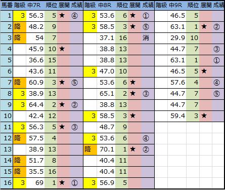 f:id:onix-oniku:20180930144113p:plain