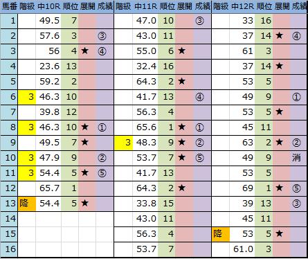 f:id:onix-oniku:20180930163447p:plain