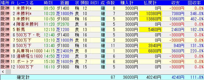 f:id:onix-oniku:20181002163713p:plain