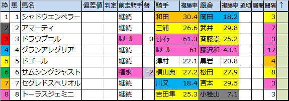 f:id:onix-oniku:20181005102223p:plain