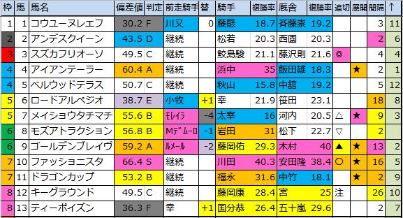 f:id:onix-oniku:20181005164435p:plain