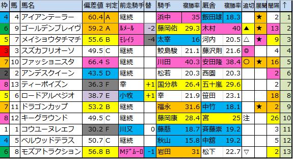 f:id:onix-oniku:20181005164925p:plain