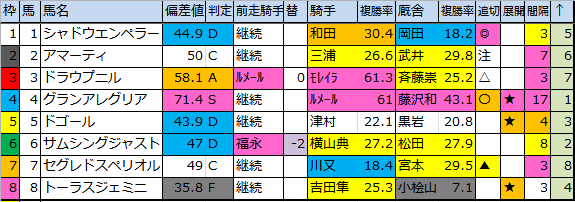 f:id:onix-oniku:20181005170404p:plain