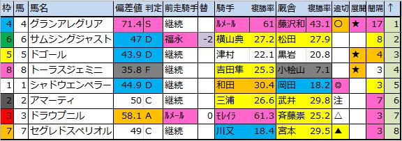 f:id:onix-oniku:20181005170838p:plain
