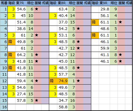 f:id:onix-oniku:20181005175224p:plain