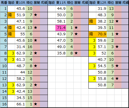 f:id:onix-oniku:20181005175259p:plain