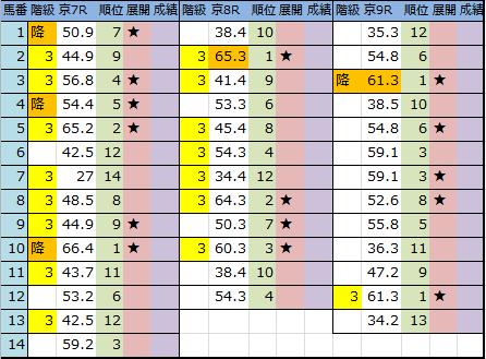 f:id:onix-oniku:20181005175332p:plain