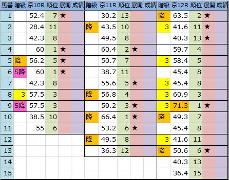 f:id:onix-oniku:20181005175413p:plain