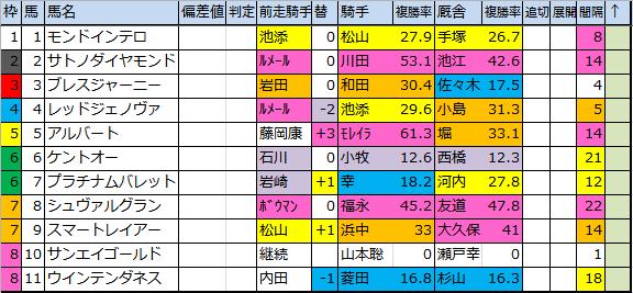 f:id:onix-oniku:20181006103926p:plain