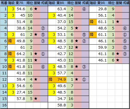 f:id:onix-oniku:20181006145128p:plain
