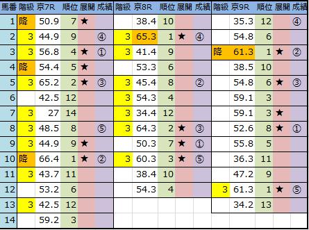 f:id:onix-oniku:20181006145253p:plain