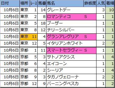 f:id:onix-oniku:20181006164259p:plain