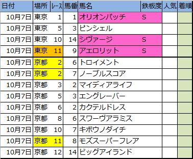 f:id:onix-oniku:20181006190136p:plain