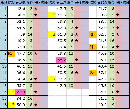 f:id:onix-oniku:20181006190501p:plain