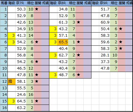 f:id:onix-oniku:20181006190536p:plain