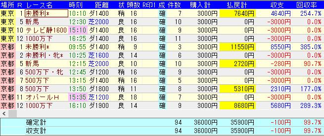 f:id:onix-oniku:20181007164919p:plain