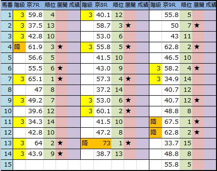 f:id:onix-oniku:20181007193041p:plain