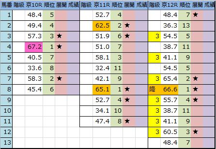 f:id:onix-oniku:20181007193109p:plain
