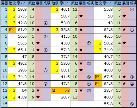 f:id:onix-oniku:20181008144726p:plain