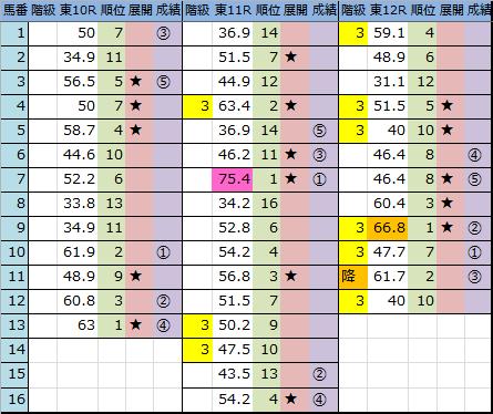 f:id:onix-oniku:20181008164501p:plain
