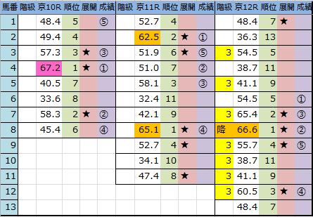 f:id:onix-oniku:20181008164621p:plain
