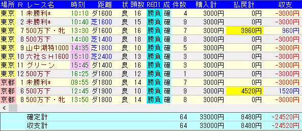 f:id:onix-oniku:20181008165201p:plain