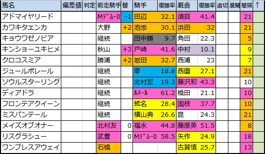 f:id:onix-oniku:20181009175646p:plain