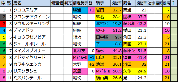 f:id:onix-oniku:20181012163914p:plain