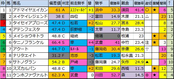 f:id:onix-oniku:20181012175001p:plain