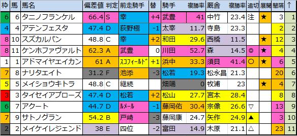 f:id:onix-oniku:20181012175301p:plain