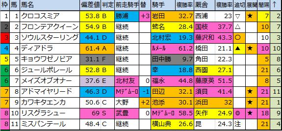 f:id:onix-oniku:20181012181148p:plain