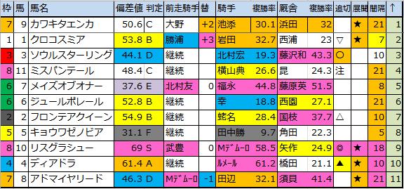 f:id:onix-oniku:20181012181826p:plain