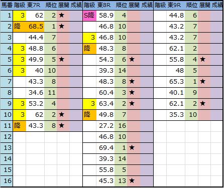 f:id:onix-oniku:20181012192351p:plain