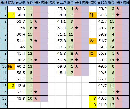 f:id:onix-oniku:20181012192444p:plain